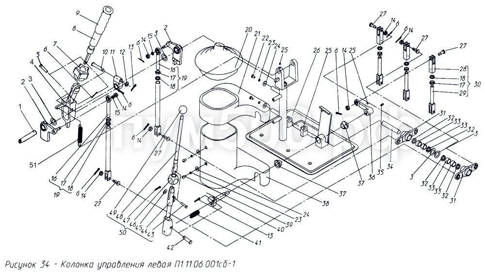 ПУМ-500 - Установка левой колонки управления П1.11.06.001сб-1