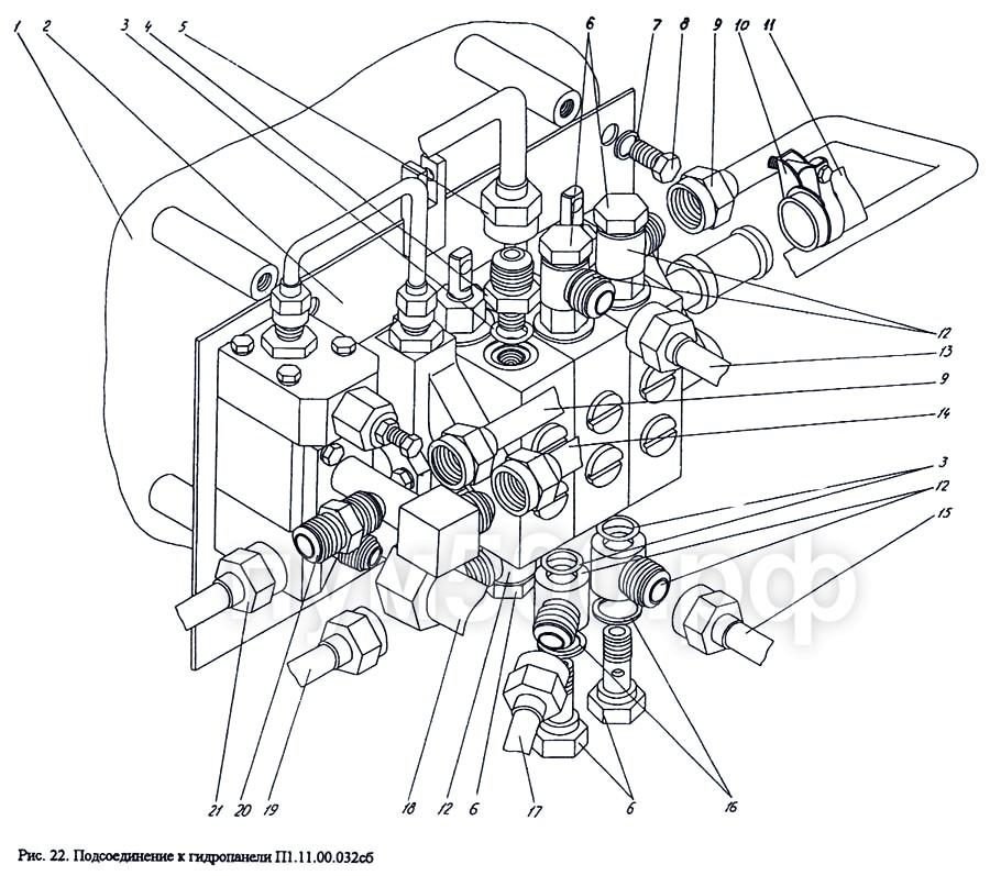 ПУМ-500 - Подсоединение к гидропанели П1.11.00.032сб