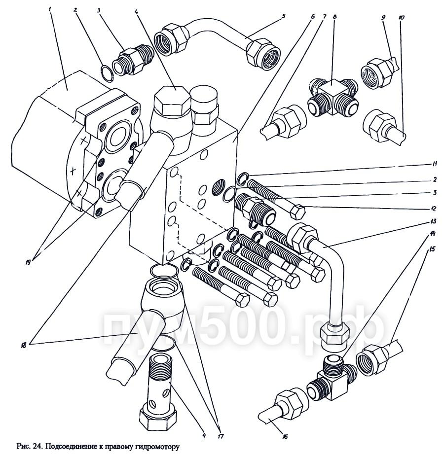 ПУМ-500 - Подсоединение к правому гидромотору
