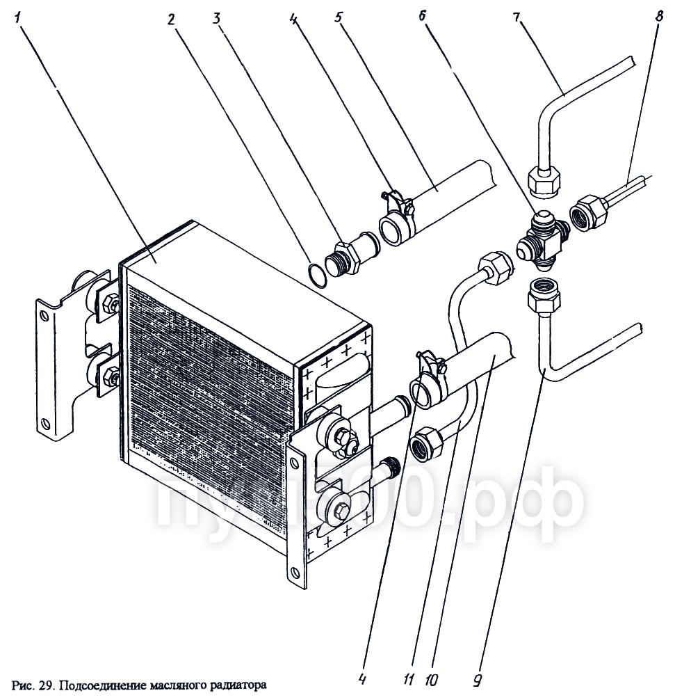 ПУМ-500 - Подсоединение масляного радиатора