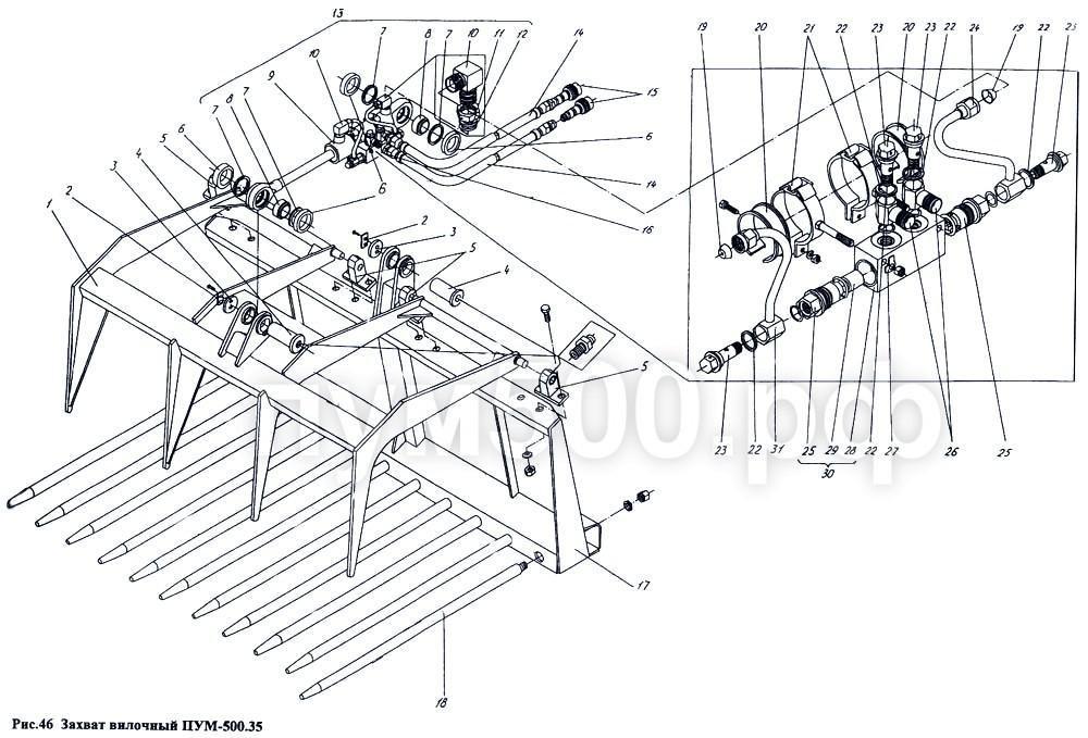 ПУМ-500 - Захват вилочный П1.35сб