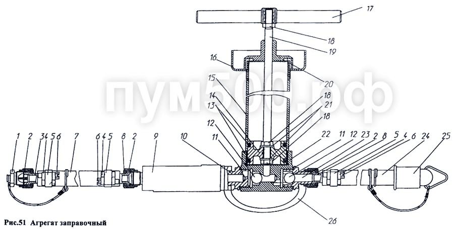 ПУМ-500 - Агрегат заправочный П1.90сб