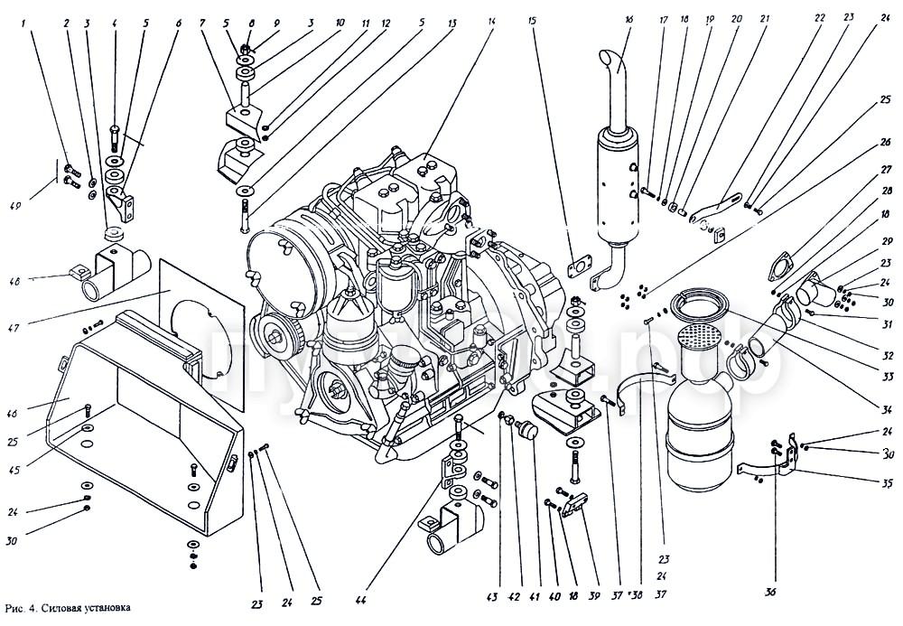 ПУМ-500 - Силовая установка П1.01.05.000сб