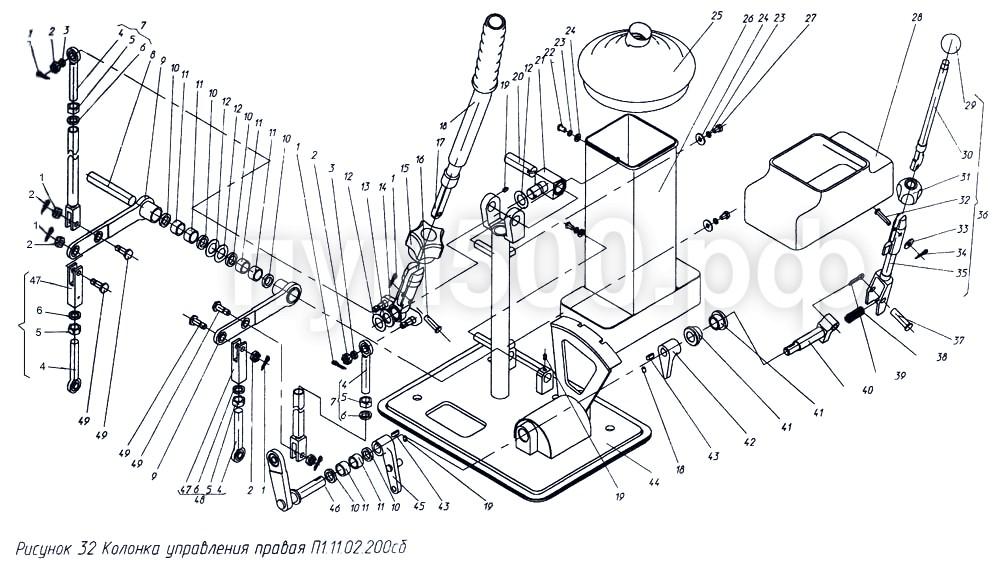 ПУМ-500 - Установка правой колонки управления П1.11.02.200сб