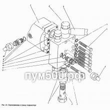 ПУМ-500 Подсоединение к левому гидромотору