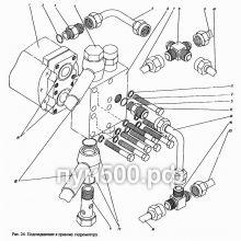 ПУМ-500 Подсоединение к правому гидромотору