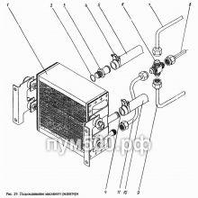 ПУМ-500 Подсоединение масляного радиатора