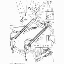 ПУМ-500 Гидросистема стрелы П1.10.05сб-1