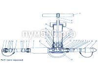 Агрегат заправочный П1.90сб ПУМ-500