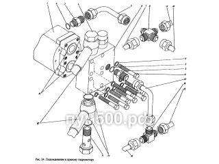 Подсоединение к правому гидромотору ПУМ-500