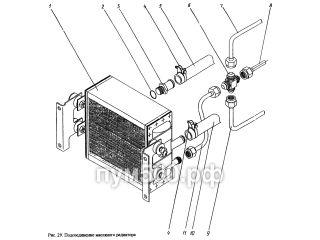 Подсоединение масляного радиатора ПУМ-500