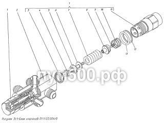 Блок клапанов П1.11.03.004сб ПУМ-500