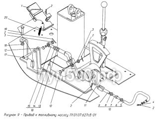 Привод к топливному насосу П1.01.07.627сб-01 ПУМ-500