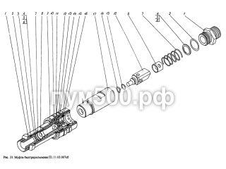 Муфта быстроразъемная П1.11.03.007сб ПУМ-500